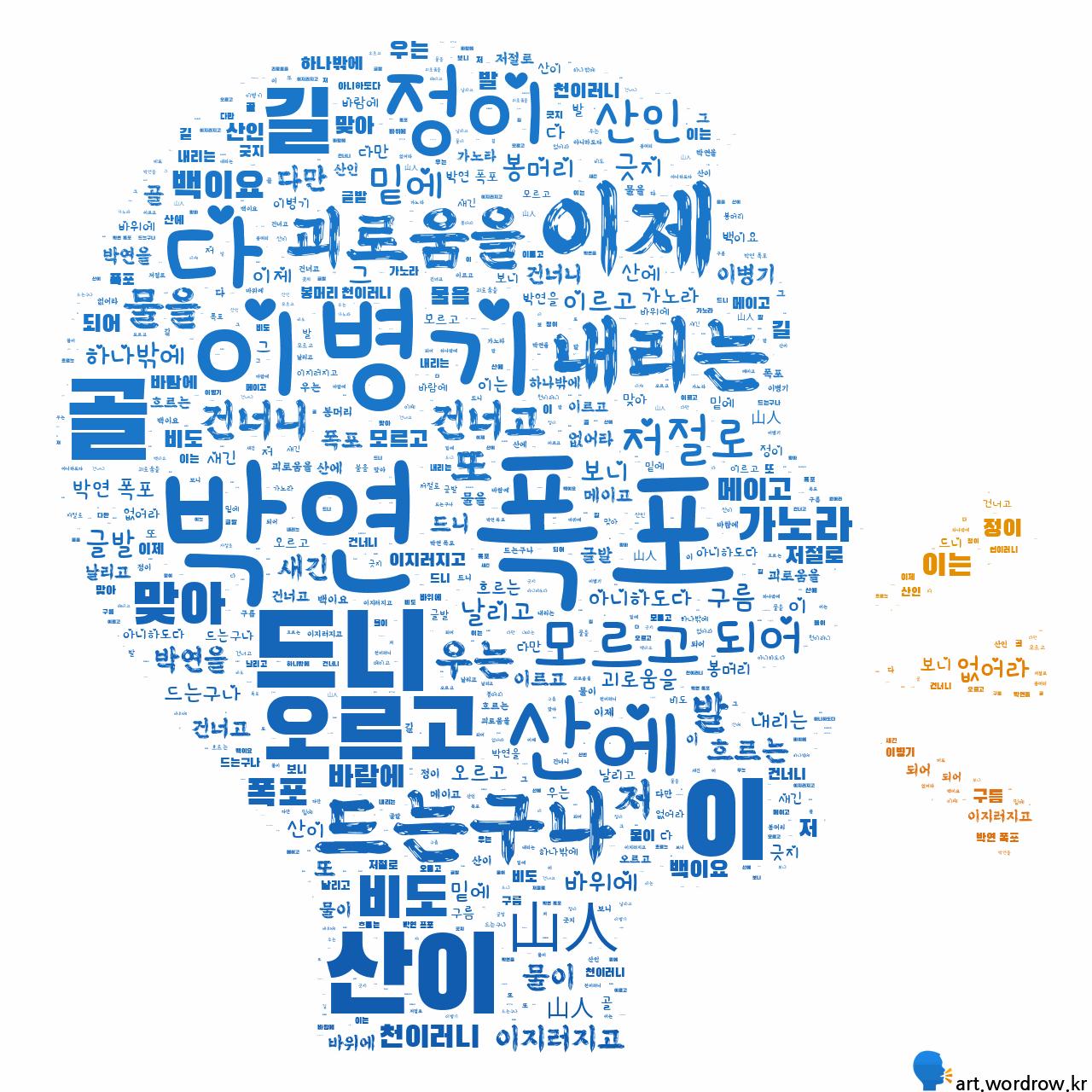 워드 아트: 박연 폭포 [이병기]-8
